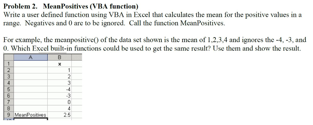 Solved: Problem 2  MeanPositives (VBA Function) Write A Us