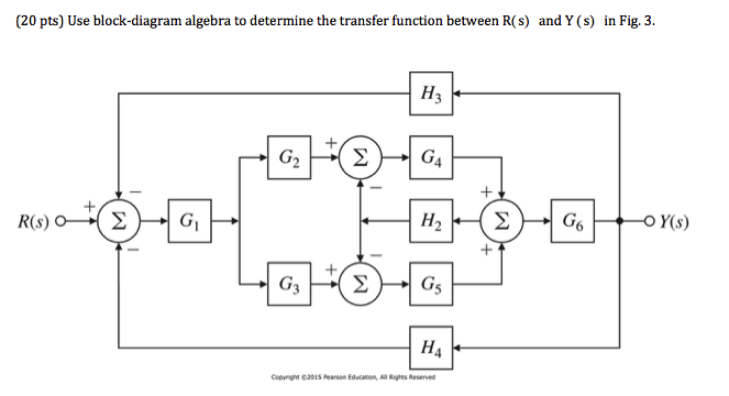 Solved: Use Block-diagram Algebra To Determine The Transfe... | Chegg.comChegg
