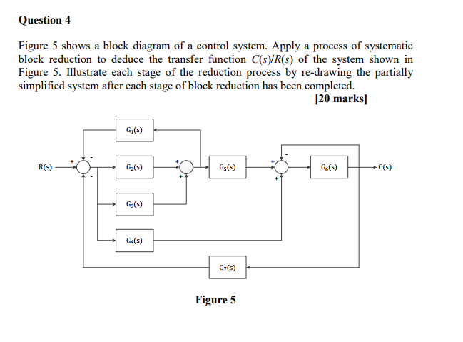 Solved: Figure 5 Shows A Block Diagram Of A Control System... | Chegg.comChegg