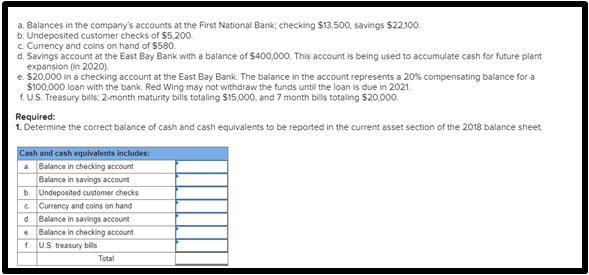 Solved: A  Balances In The Company's Accounts At The First