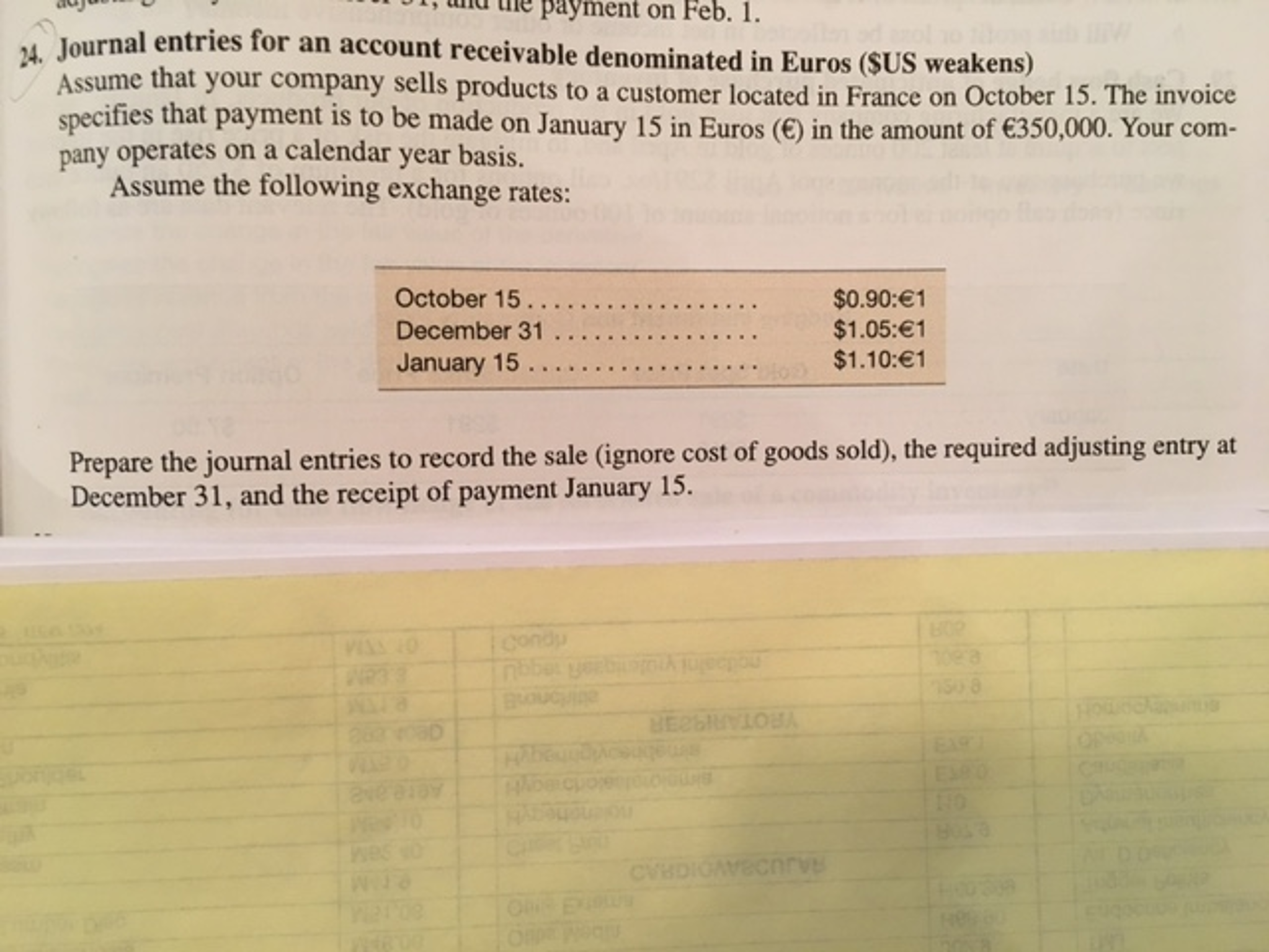 Solved Journal Entries For An Account Payable Denominated