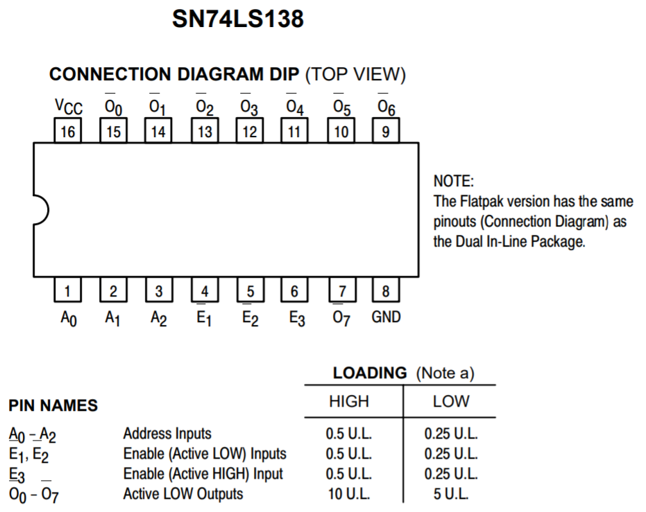 solved you are asked to implement a chip tester for the 7 rh chegg com 74ls138 circuit diagram 74138 pin diagram truth table