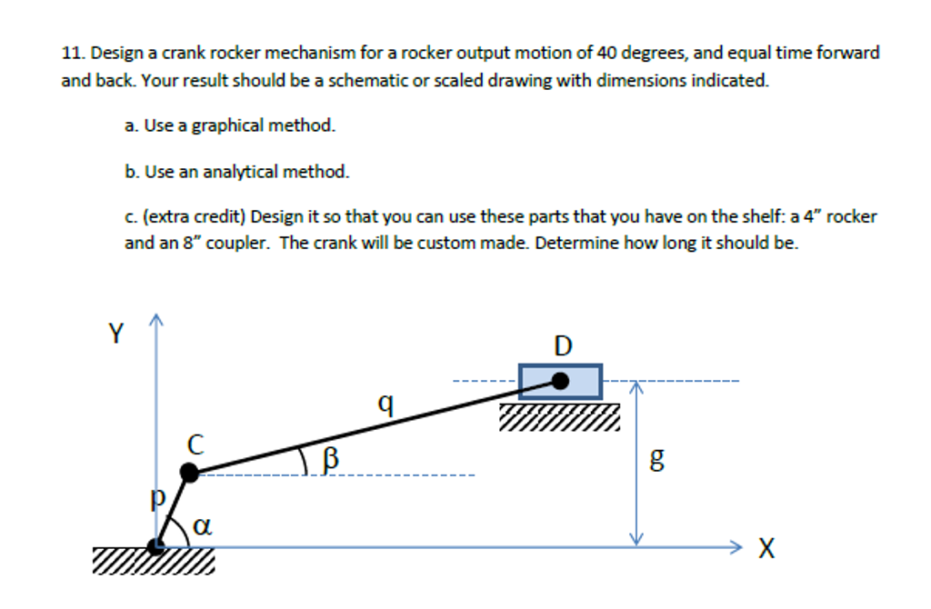 Design A Crank Rocker Mechanism For A Rocker Outpu