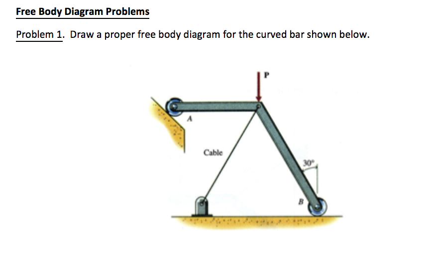 solved free body diagram problems draw a proper free body rh chegg com draw the free body diagram of member abc which is supported by a smooth collar at a draw the free body diagram of member abc which is supported by a smooth collar at a