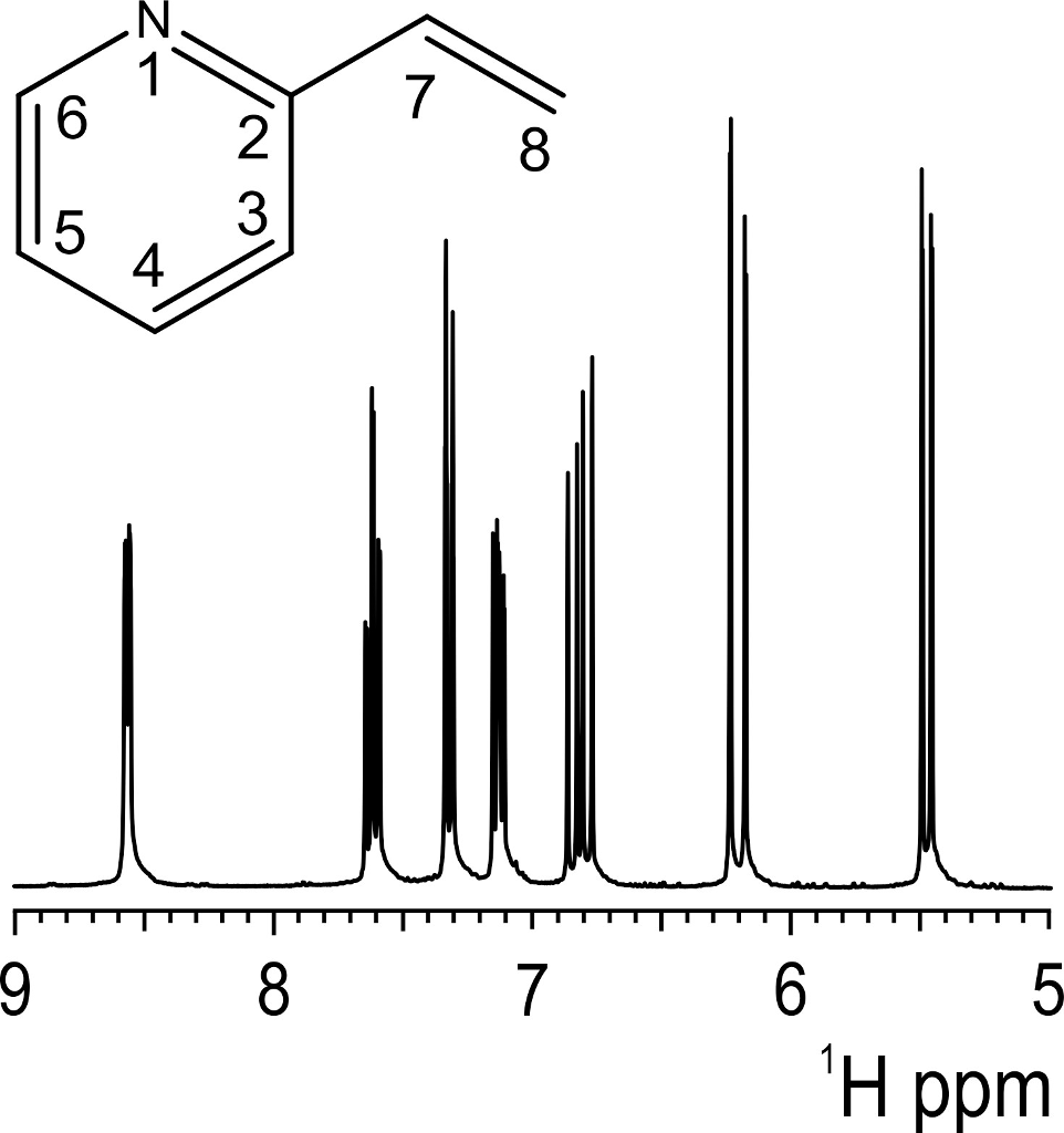 Solved 1 Above Is 1h Nmr Spectrum Of 2 Vinyl Pyridine T