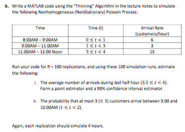 B  Write A MATLAB Code Using The