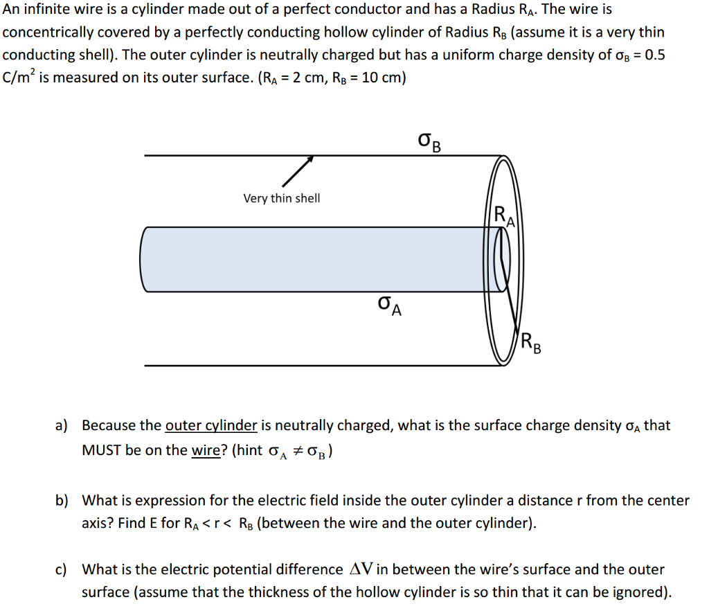 Solved: An Infinite Wire Is A Cylinder Made Out Of A Perfe ...