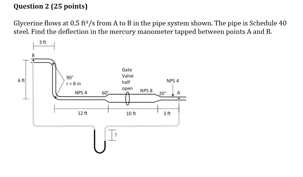 Solved: Question 2 (25 Points) Glycerine Flows At 0 5 Ft3