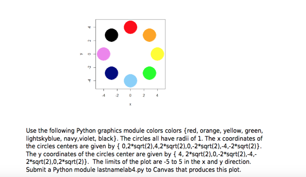 Solved: How Do I Create The Picture With The Circles In Py