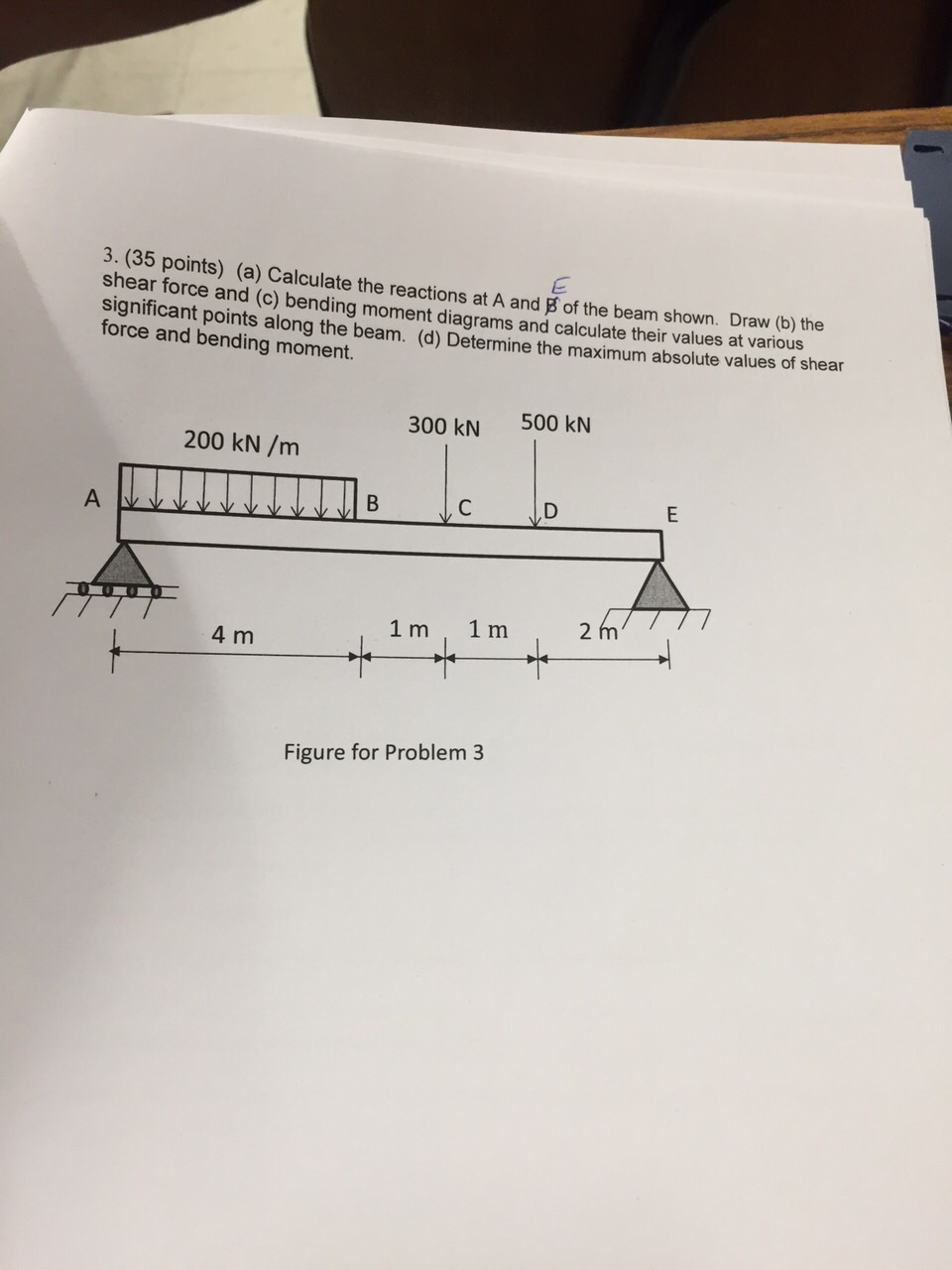 Solved A Calculate The Reactions At And E Of Beam Draw Shear Force Bending Moment Diagrams Cheggcom