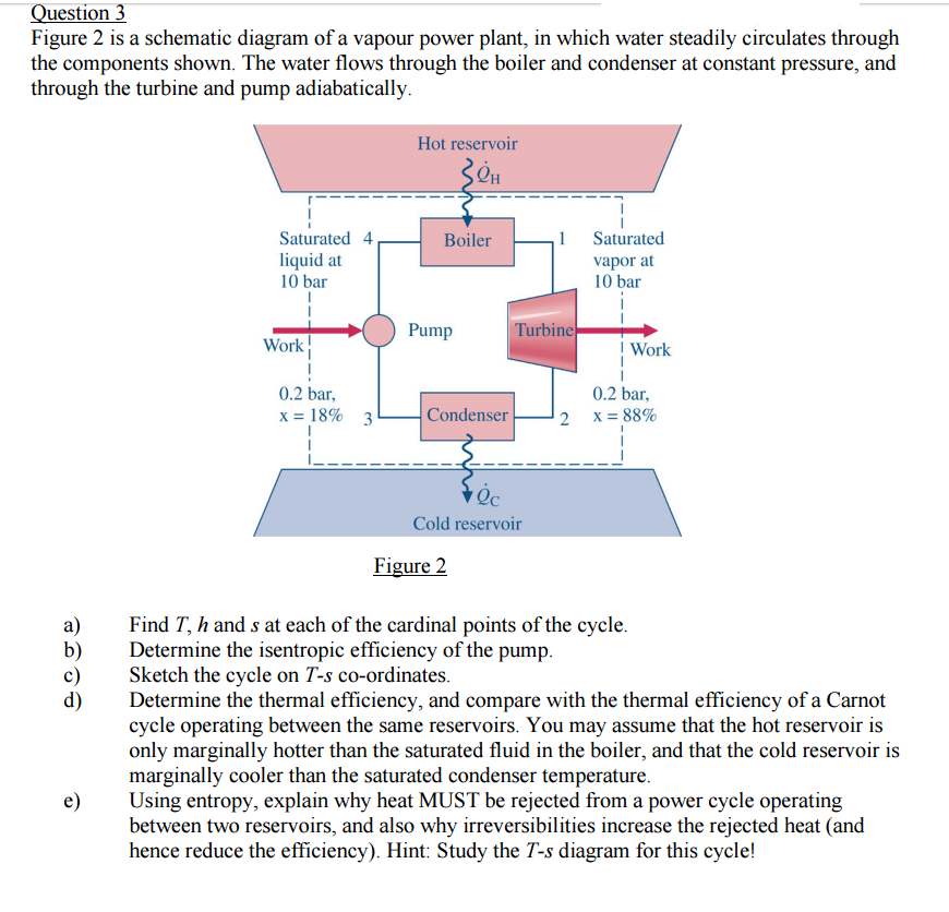 solved is a schematic diagram of a vapour power plant, in thermal power plant circuit diagram question 3 figure 2 is a schematic diagram of a vapour power plant, in which