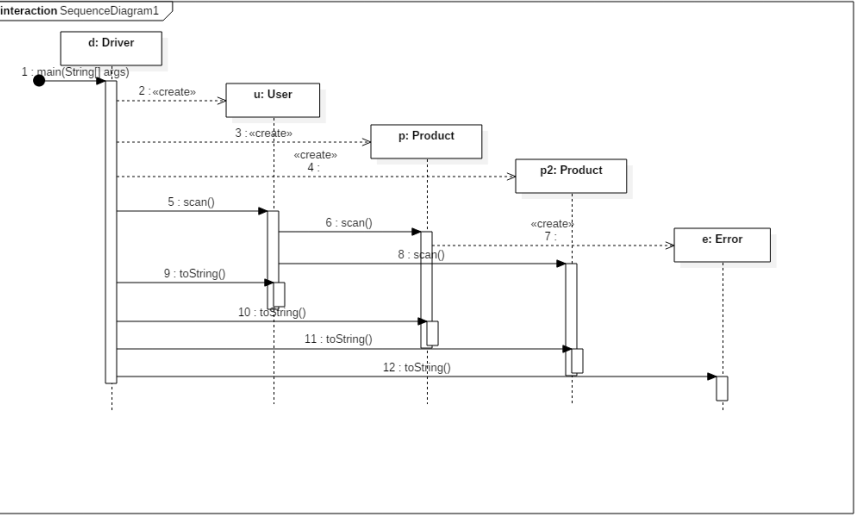 Solved the inventory system implement the class diagram a question the inventory system implement the class diagram and the sequence diagram help modify the sourc ccuart Choice Image