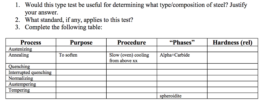 Solved: Topic: Material Science Type Of Test Is HEAT TREAT