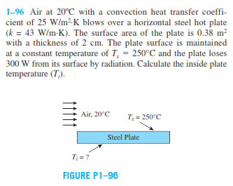 Air At 20 Degree C With A Convection Heat Transfer
