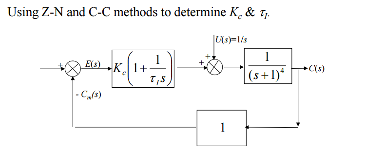 Using Z-N and C-C methods to determine K_c & tou_1