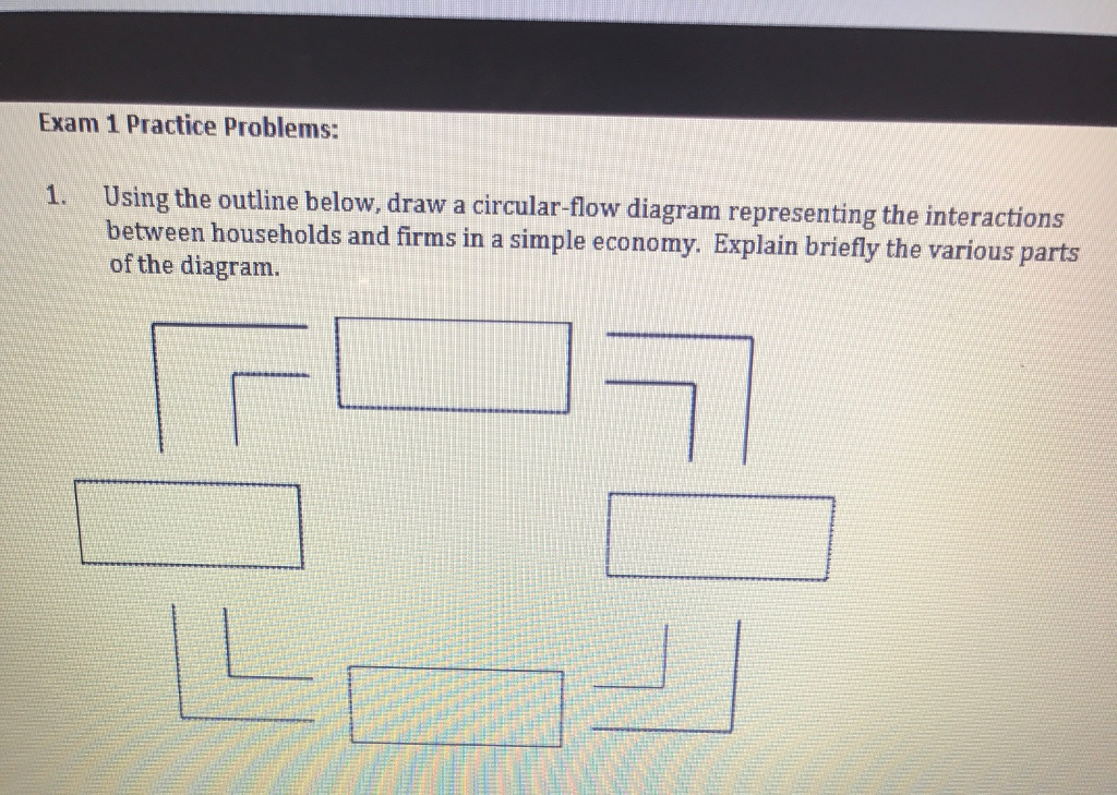 Solved using the outline below draw a circular flow diag using the outline below draw a circular ccuart Image collections