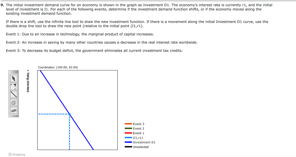 A rightward shift in the investment demand curve might be caused by netdania forex volume per day