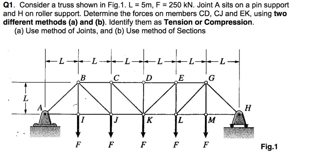 Mechanical engineering archive march 17 2017 chegg consider a truss shown in fig1 le 5m fe 250 ccuart Choice Image