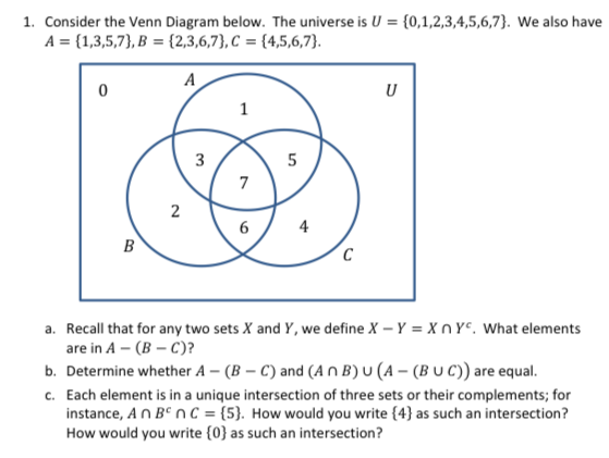 Solved 1 consider the venn diagram below the universe i consider the venn diagram below the universe is u01 ccuart Images
