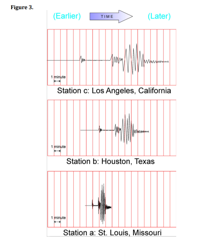 Solved Locating An Earthquake Epicenter Figure 3 Illustra