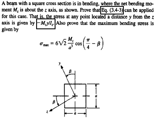 Solved: A Beam With A Square Cross Section Is In Bending ...