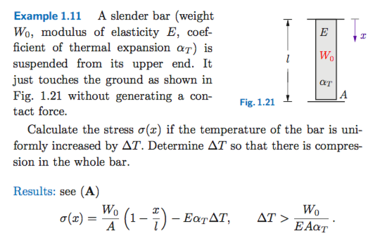 Solved Example 1 11 A Slender Bar Weight Wo Modulus Of