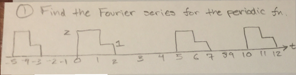 ① F ind the Fourier series for the periodic 2. 七 7-3.-2-1 ら 1 2 3 너 5 6.7 34 10 (112.