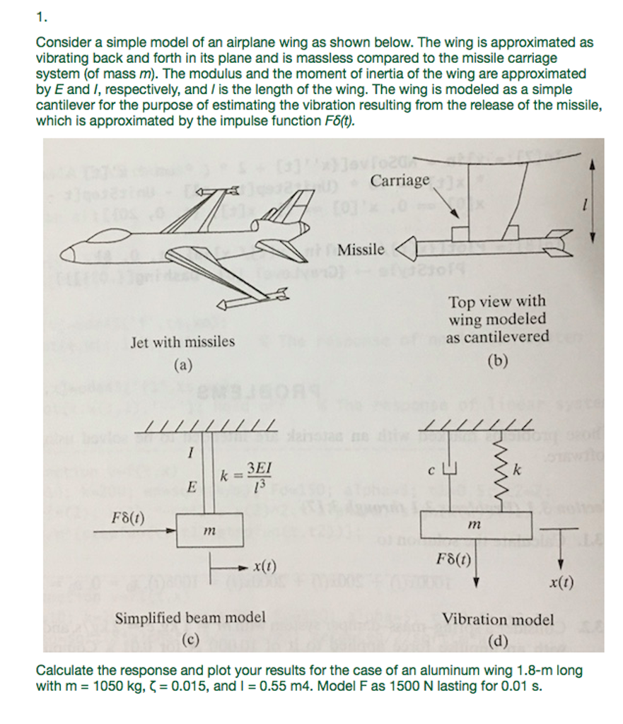 Consider A Simple Model Of An Airplane Wing As Sho Diagram