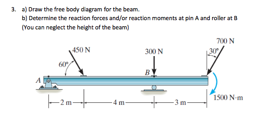Free body diagram beam diy enthusiasts wiring diagrams solved 3 a draw the free body diagram for the beam b rh chegg com beam ccuart Images