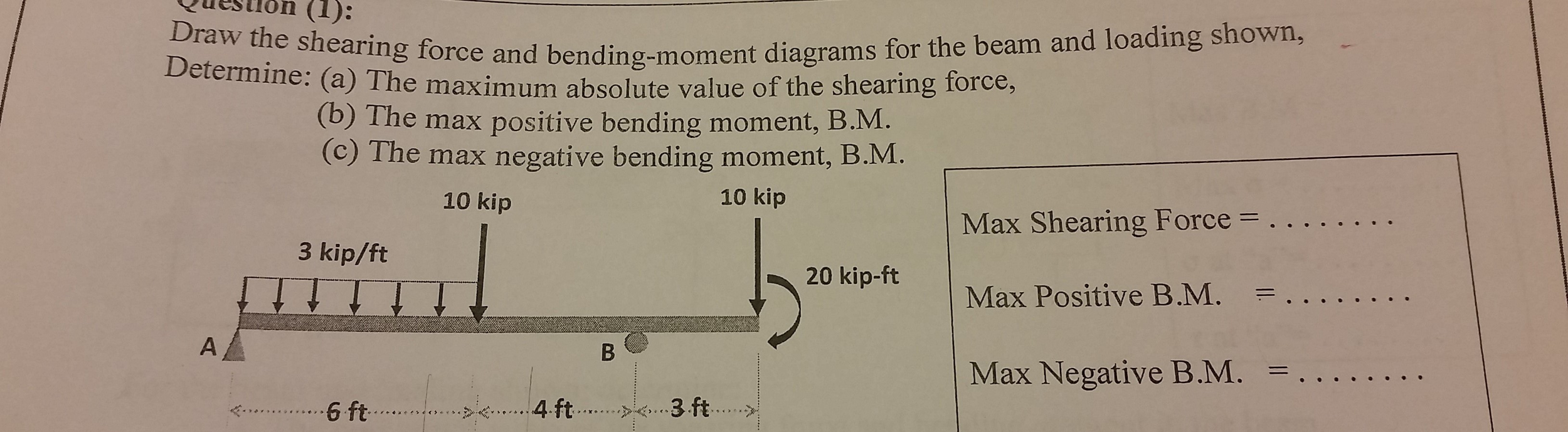 Solved Draw The Shear Force And Bending Moment Diagrams F
