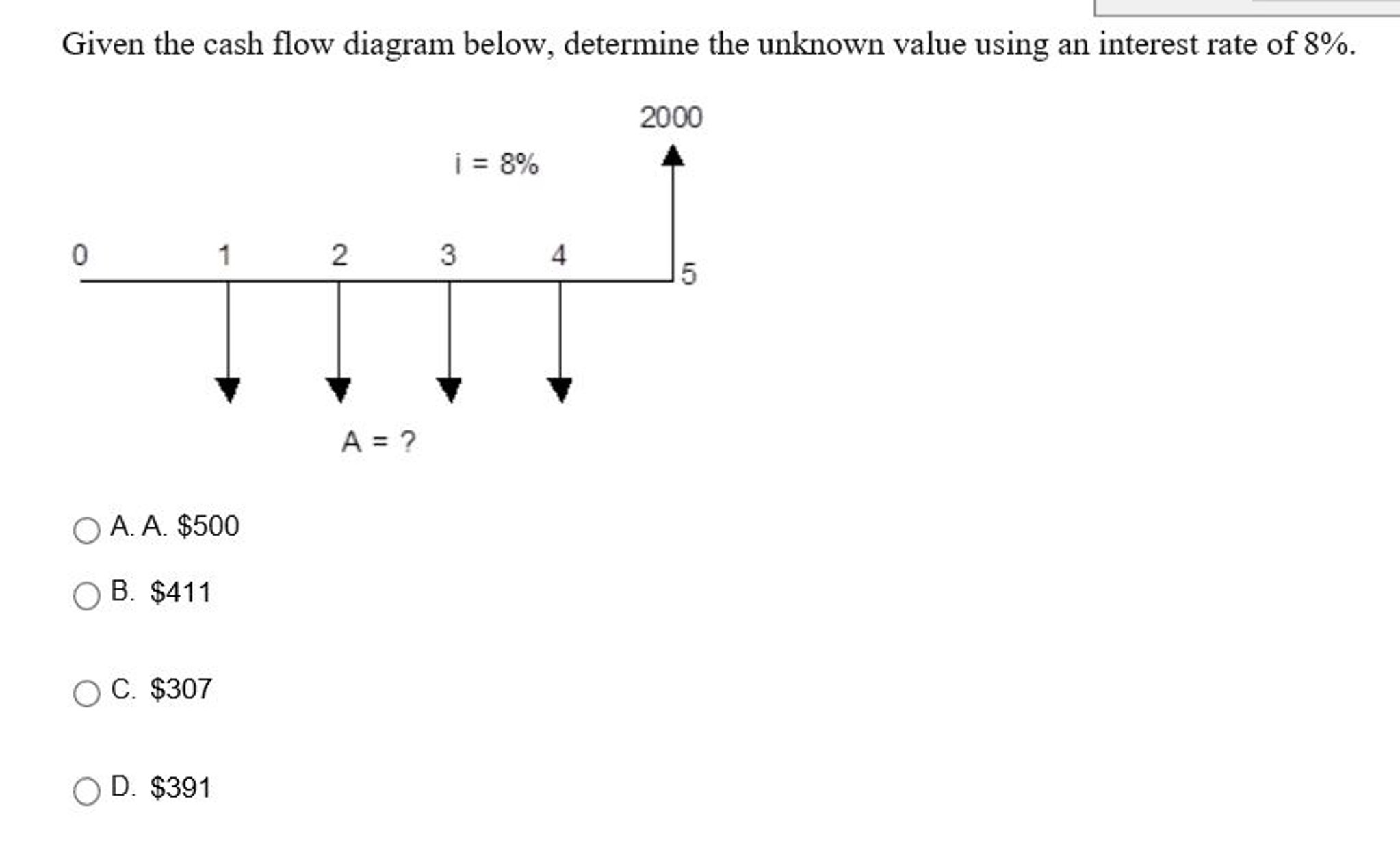 solved given the cash flow diagram below determine the u