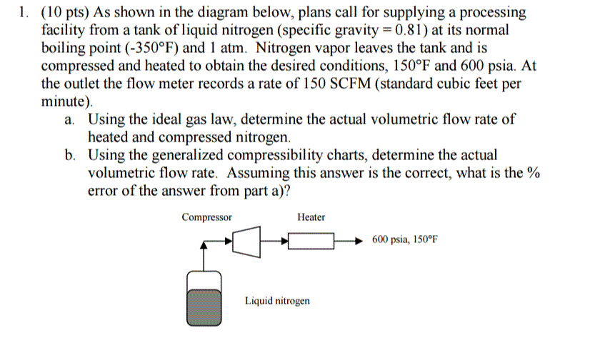 solved as shown in the diagram below, plans call for supp Nitrogen Gas Diagram (10 pts) as shown in the diagram below, plans call for supplying a