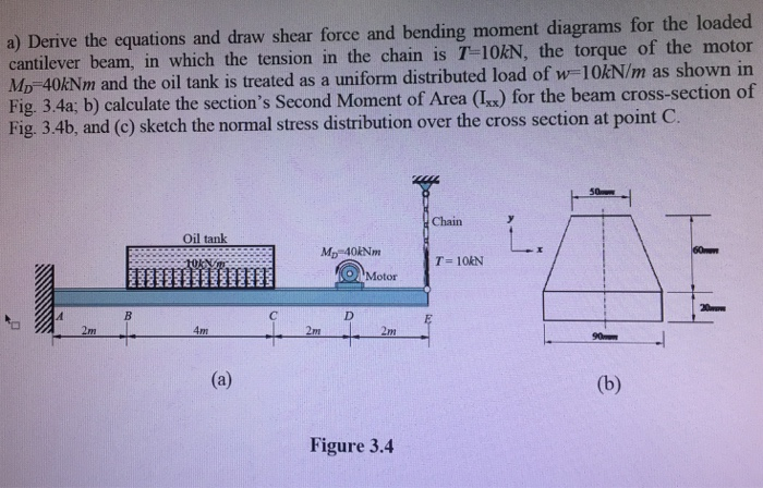 solved a rive the equations and draw shear force and ben rh chegg com