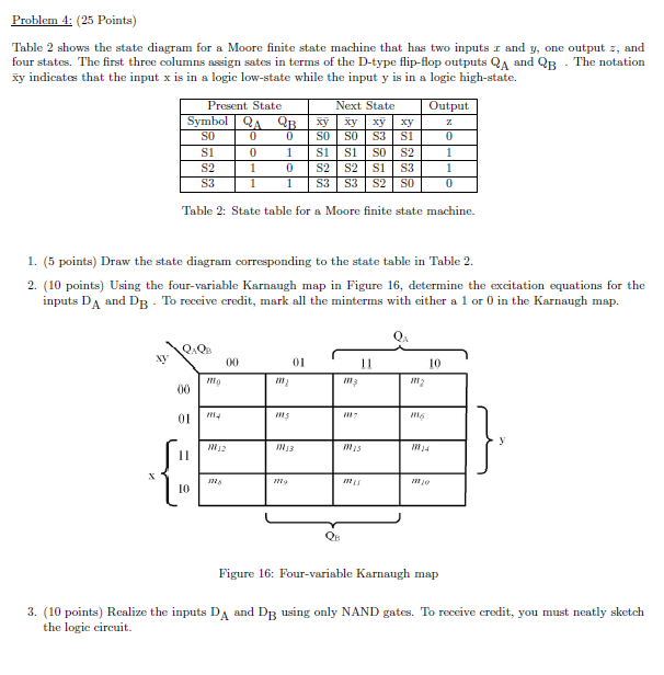 Solved  Table 2 Shows The State Diagram For A Moore Finite