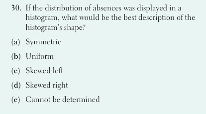 30 if the distribution of absences was displayed chegg if the distribution of absences was displayed in a histogram what would be the best description of the histograms shape a symmetric b uniform c thecheapjerseys