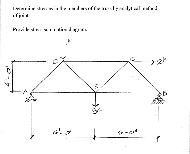 Truss Stress Diagram Truss Stress Diagram Wire Diagrams