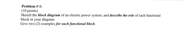 Solved Sketch The Block Diagram Of An Electric Power Syst