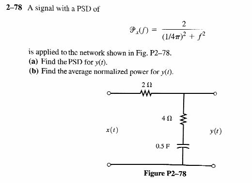 A signal with a PSD of Px(int) = 2/(1/4pi)2 + f2