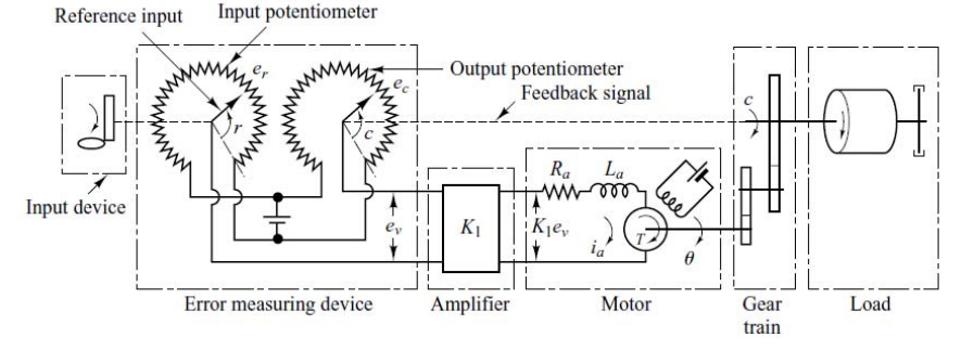 servo coils diagram wiring diagramservo line diagram 17 fearless wonder de \\u2022servo line diagram 16 10 ulrich temme de
