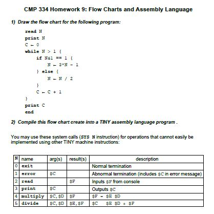 Solved Cmp 334 Homework 9 Flow Charts And Assembly Langu