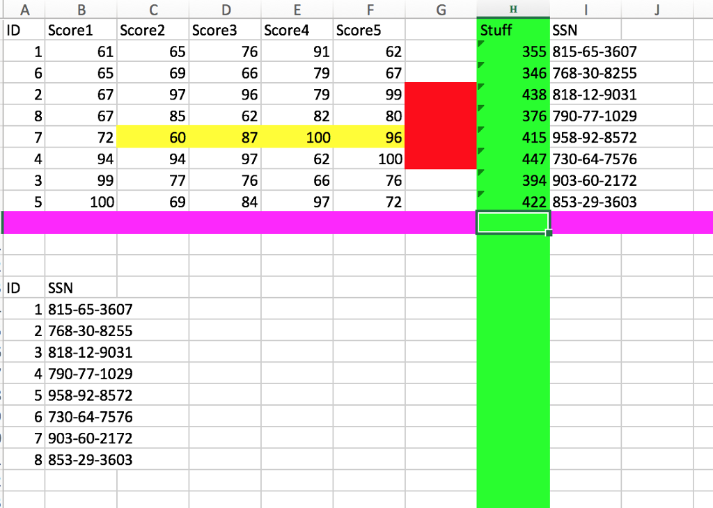 Solved: In VBA Initial- Final- 5  Using Range, AnchorCell