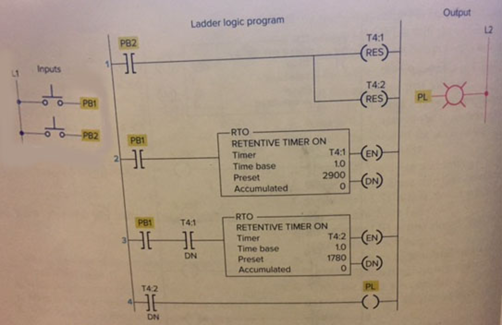 Solved From The Above Ladder Logic Program Please Answer Diagram Symbols Output L2 T41 Res P82 L1 Inputs T42 0o P81