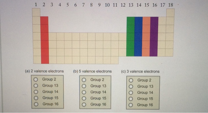 Solved Which Of The Groups Highlighted In The Periodic Ta