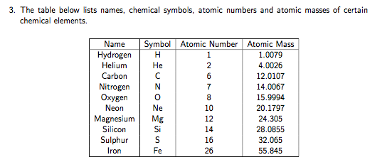 Solved 3 The Table Below Lists Names Chemical Symbols