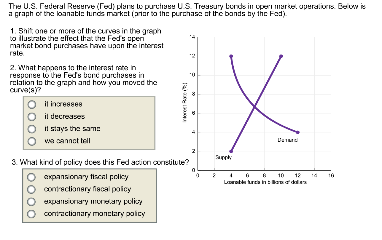 effect of the u s fed reserve The effect of the federal reserve's securities holdings on longer-term interest effect of the federal reserve's lsaps and 11 the fed's balance.