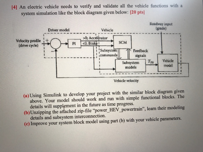 An Electric Vehicle Needs To Verify And Validate A Chegg Com