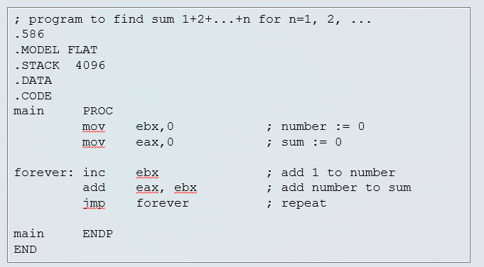 Program To Find Sum 1 2 N For L