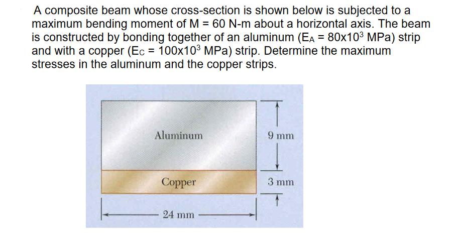 bending of an aluminum beam