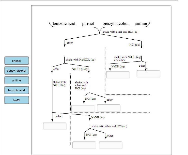 Phenol Aniline Phase Diagram Wiring Diagram Library