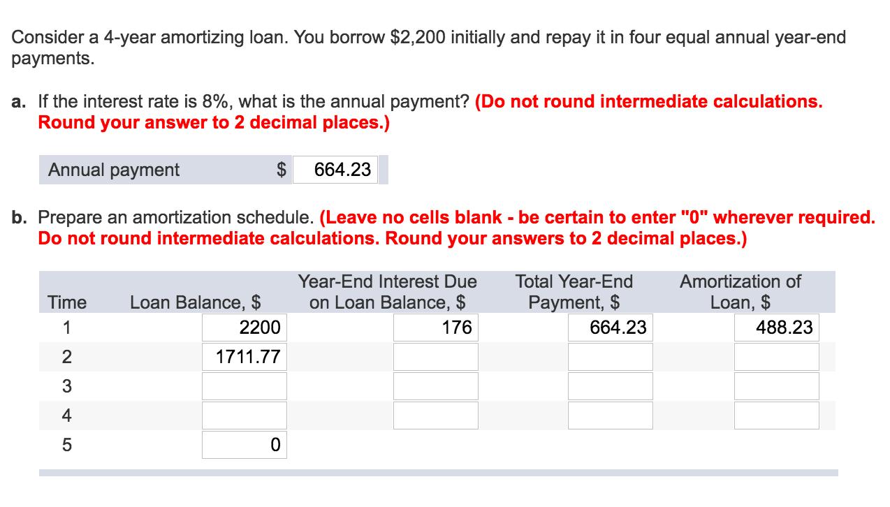 $2200 Loan
